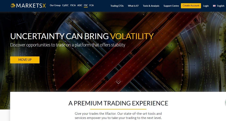 Markets.com Review - Premium Trading at Markets.com