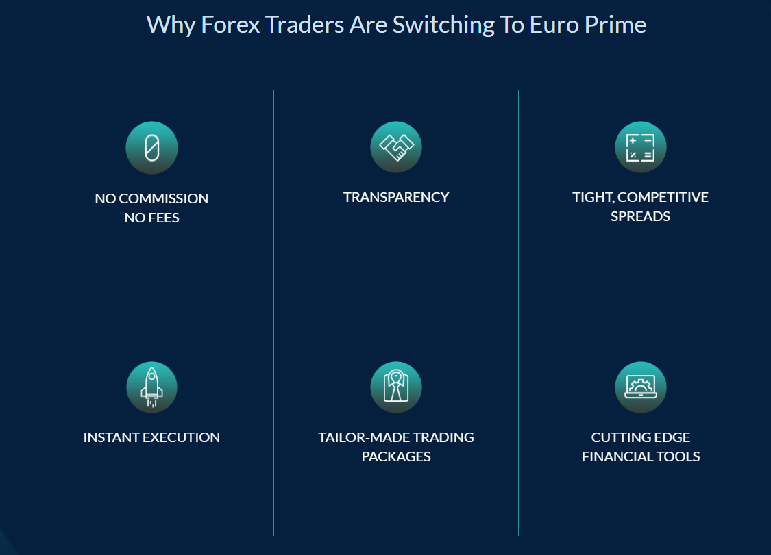 Euro Prime Review - Leading Trading Broker