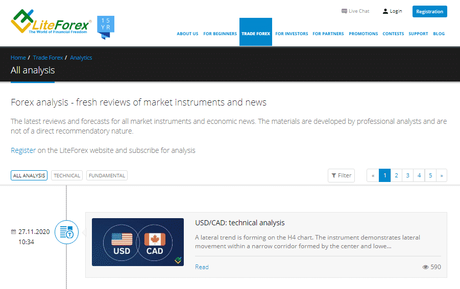 LiteForex Review - Forex Analysis