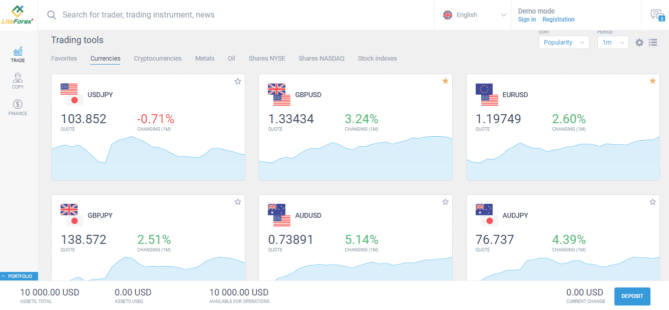 LiteForex Review - Trading Tool